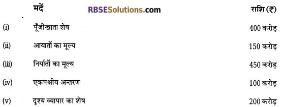 RBSE Class 12 Economics Model Paper 3 2