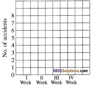 RBSE Class 5 Mathematics Board Paper 2017 English Medium 10