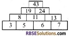 RBSE Class 5 Mathematics Board Paper 2017 English Medium 19