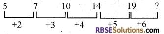 RBSE Class 5 Mathematics Model Paper 2 English Medium 14