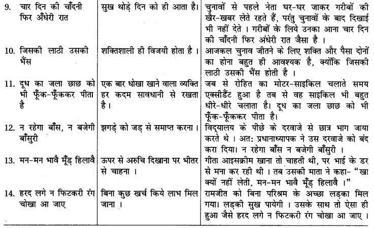RBSE Class 7 Hindi व्याकरण मुहावरे व कहावतें 2