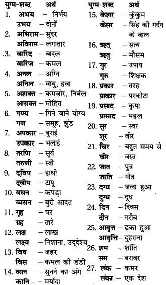 RBSE Class 7 Hindi व्याकरण युग्म शब्द 1