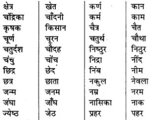 RBSE Class 7 Hindi व्याकरण शब्द विचार 2