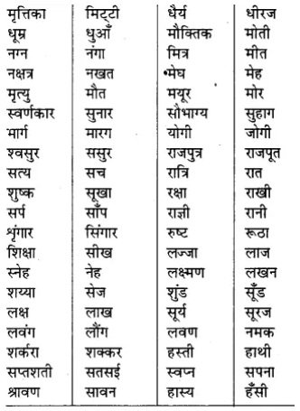 RBSE Class 7 Hindi व्याकरण शब्द विचार 3