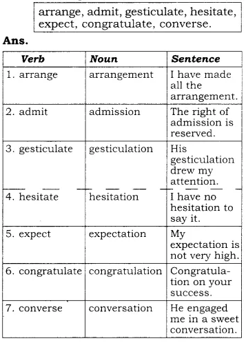 RBSE Solutions for Class 10 English Prose Chapter 5 A Hero 2