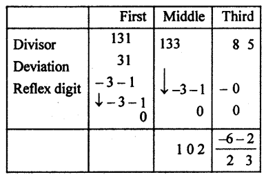RBSE Solutions for Class 10 Maths Chapter 1 Vedic Mathematics Ex 1.1 Q16
