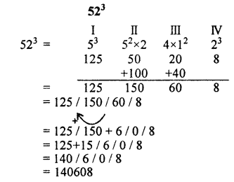 RBSE Solutions for Class 10 Maths Chapter 1 Vedic MathematicsEx 1.2 Q28