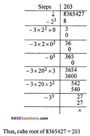RBSE Solutions for Class 10 Maths Chapter 1 Vedic MathematicsEx 1.3 Q13