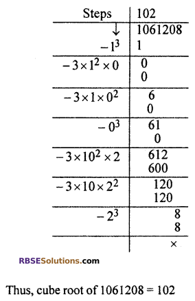 RBSE Solutions for Class 10 Maths Chapter 1 Vedic MathematicsEx 1.3 Q14