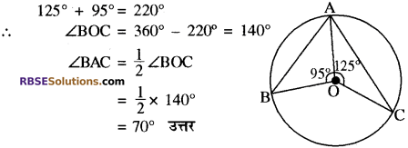 RBSE Solutions for Class 10 Maths Chapter 12 वृत्त Additional Questions 65