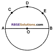 RBSE Solutions for Class 10 Maths Chapter 12 Circle Ex 12.3 1