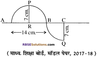 RBSE Solutions for Class 10 Maths Chapter 15 समान्तर श्रेढ़ी Additional Questions 15