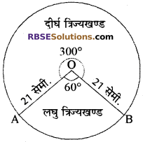 RBSE Solutions for Class 10 Maths Chapter 15 समान्तर श्रेढ़ी Additional Questions 3