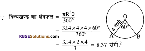 RBSE Solutions for Class 10 Maths Chapter 15 समान्तर श्रेढ़ी Additional Questions 36