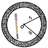 RBSE Solutions for Class 10 Maths Chapter 15 Circumference and Area of a Circle Ex 15.3 7