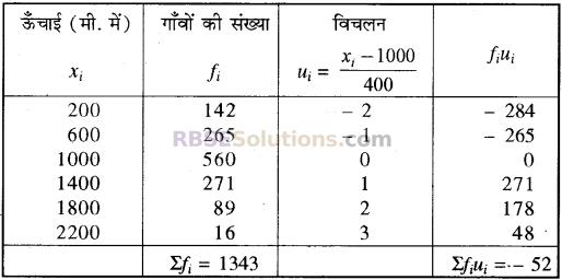 RBSE Solutions for Class 10 Maths Chapter 17 केन्द्रीय प्रवृत्ति के माप Additional Questions 19