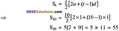 RBSE Solutions for Class 10 Maths Chapter 19 सड़क सुरक्षा शिक्षा 1