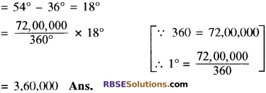 RBSE Solutions for Class 10 Maths Chapter 19 सड़क सुरक्षा शिक्षा 17