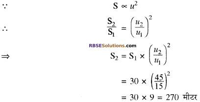 RBSE Solutions for Class 10 Maths Chapter 19 सड़क सुरक्षा शिक्षा 36
