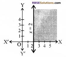 RBSE Solutions for Class 10 Maths Chapter 4 दो चरों वाले रैखिक समीकरण एवं असमिकाएँ Additional Questions 21
