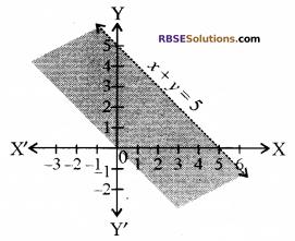 RBSE Solutions for Class 10 Maths Chapter 4 दो चरों वाले रैखिक समीकरण एवं असमिकाएँ Additional Questions 23