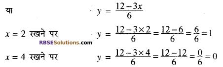 RBSE Solutions for Class 10 Maths Chapter 4 दो चरों वाले रैखिक समीकरण एवं असमिकाएँ Additional Questions 31
