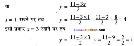 RBSE Solutions for Class 10 Maths Chapter 4 दो चरों वाले रैखिक समीकरण एवं असमिकाएँ Additional Questions 33