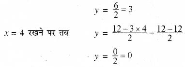 RBSE Solutions for Class 10 Maths Chapter 4 दो चरों वाले रैखिक समीकरण एवं असमिकाएँ Additional Questions 43