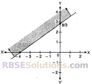 RBSE Solutions for Class 10 Maths Chapter 4 Linear Equation and Inequalities in Two Variables Ex 4.2 4