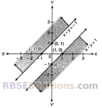 RBSE Solutions for Class 10 Maths Chapter 4 Linear Equation and Inequalities in Two Variables Ex 4.2 5