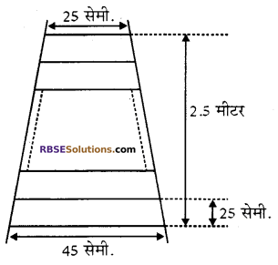 RBSE Solutions for Class 10 Maths Chapter 5 समान्तर श्रेढ़ी Additional Questions 26