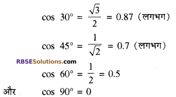 RBSE Solutions for Class 10 Maths Chapter 6 त्रिकोणमितीय अनुपात Additional Questions 43