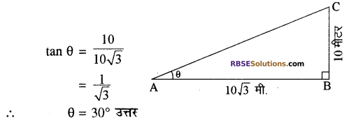 RBSE Solutions for Class 10 Maths Chapter 8 ऊँचाई और दूरी Additional Questions 1