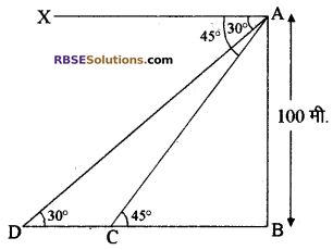 RBSE Solutions for Class 10 Maths Chapter 8 ऊँचाई और दूरी Additional Questions 27