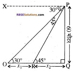 RBSE Solutions for Class 10 Maths Chapter 8 ऊँचाई और दूरी Ex 8 13
