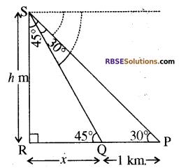 RBSE Solutions for Class 10 Maths Chapter 8 ऊँचाई और दूरी Ex 8 20