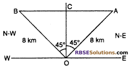 RBSE Solutions for Class 10 Maths Chapter 8 Height and Distance Additional Questions 29