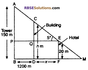 RBSE Solutions for Class 10 Maths Chapter 8 Height and Distance Additional Questions 58