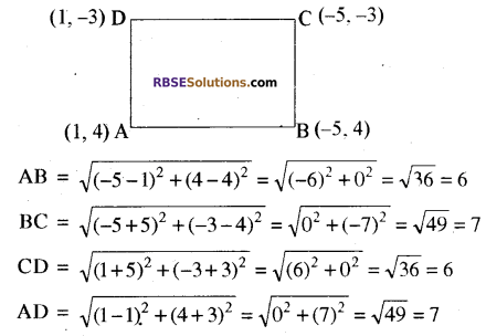 RBSE Solutions for Class 10 Maths Chapter 9 निर्देशांक ज्यामिति Additional Questions 2