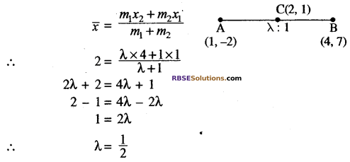 RBSE Solutions for Class 10 Maths Chapter 9 निर्देशांक ज्यामिति Additional Questions 24