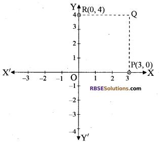 RBSE Solutions for Class 10 Maths Chapter 9 निर्देशांक ज्यामिति Ex 9.1 3
