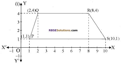 RBSE Solutions for Class 10 Maths Chapter 9 निर्देशांक ज्यामिति Ex 9.1 5