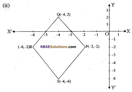 RBSE Solutions for Class 10 Maths Chapter 9 निर्देशांक ज्यामिति Ex 9.1 6