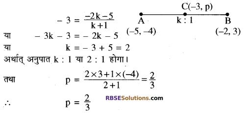 RBSE Solutions for Class 10 Maths Chapter 9 निर्देशांक ज्यामिति Ex 9.2 15