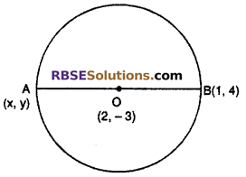 RBSE Solutions for Class 10 Maths Chapter 9 Co-ordinate Geometry Additional Questions 13