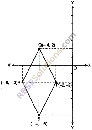 RBSE Solutions for Class 10 Maths Chapter 9 Co-ordinate Geometry Ex 9.1 6