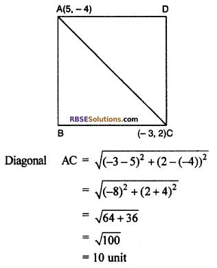 RBSE Solutions for Class 10 Maths Chapter 9 Co-ordinate Geometry Miscellaneous Exercise 13