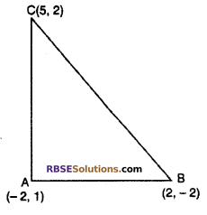RBSE Solutions for Class 10 Maths Chapter 9 Co-ordinate Geometry Miscellaneous Exercise 2