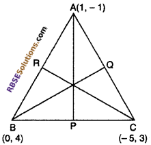 RBSE Solutions for Class 10 Maths Chapter 9 Co-ordinate Geometry Miscellaneous Exercise 21