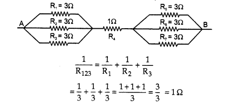 RBSE Solutions for Class 10 Science Chapter 10 Electricity Current image - 14RBSE Solutions for Class 10 Science Chapter 10 Electricity Current image - 14